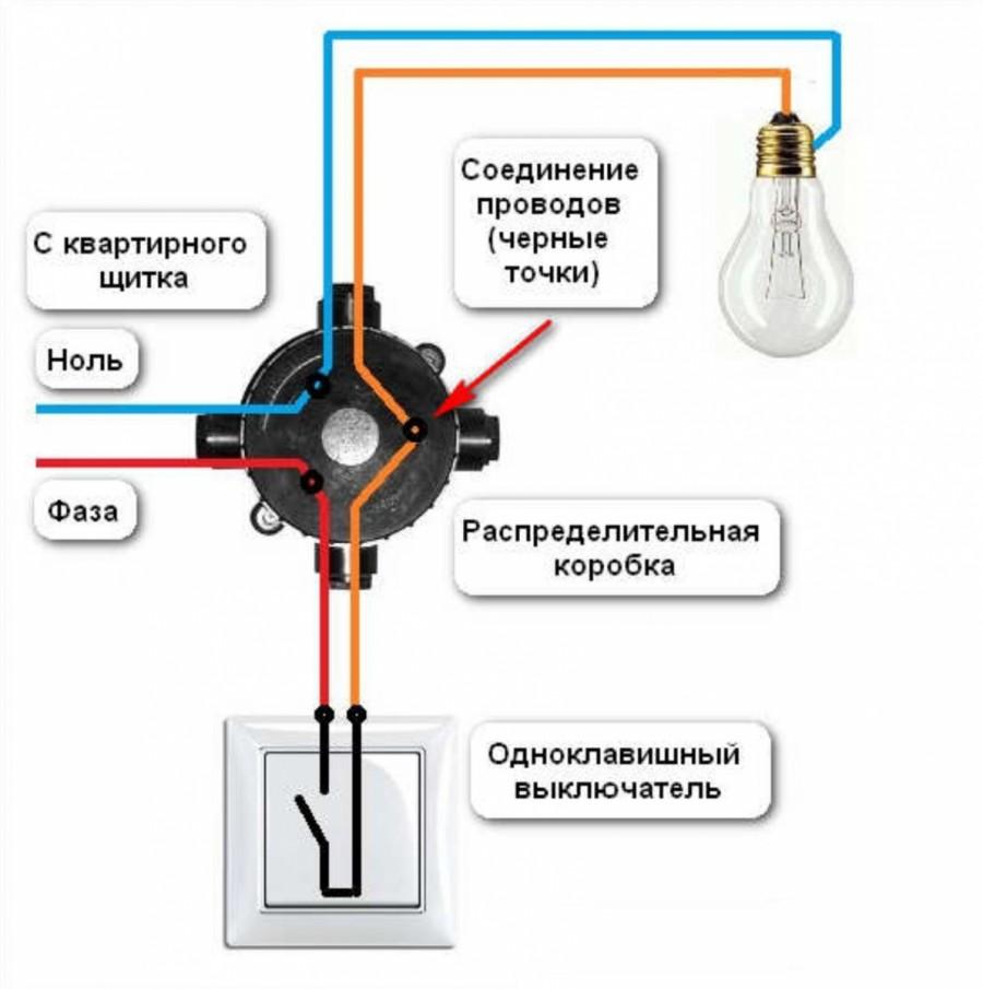Схема подключения выключателя светильника и розетки