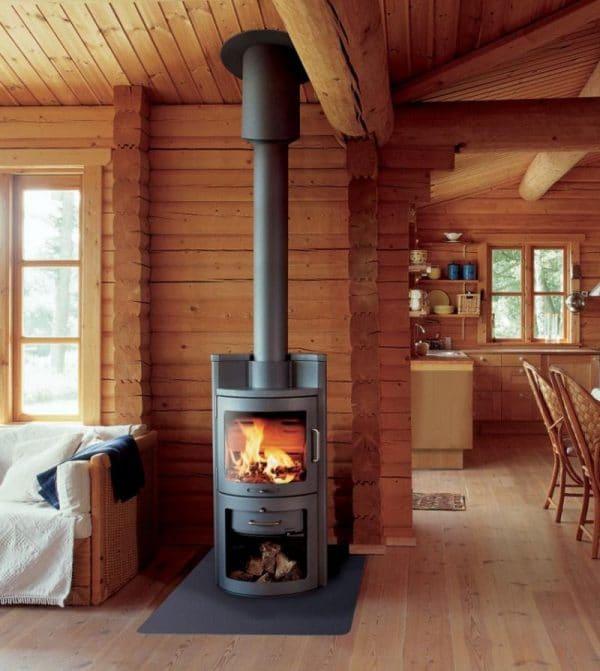 Как выбрать печь для загородного дома: виды и основные характеристики.