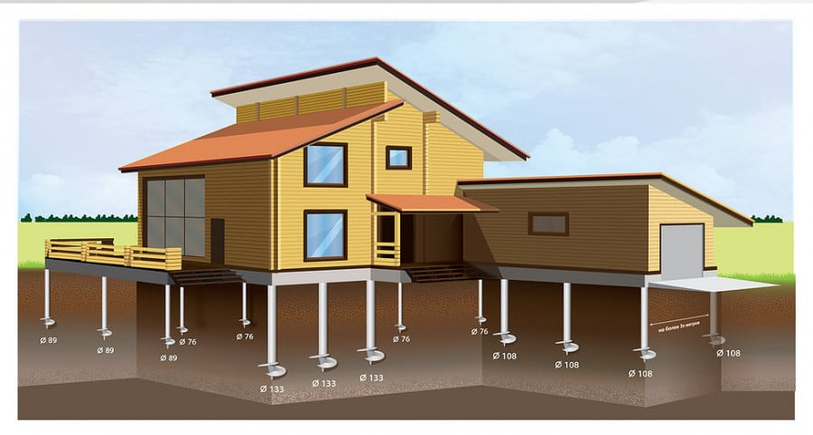 Фундамент из винтовых свай для домов из SIP панелей