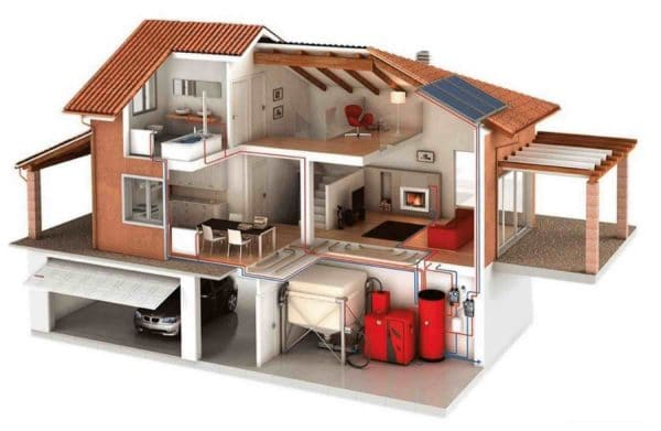 Как выбрать систему отопления для частного дома